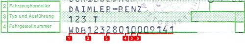 W123-Bremen - W123 Data - The VIN
